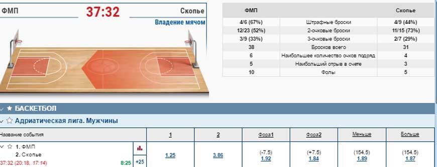 Баскетбол онлайн трансляция